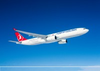 Полёты Turkish Airlines